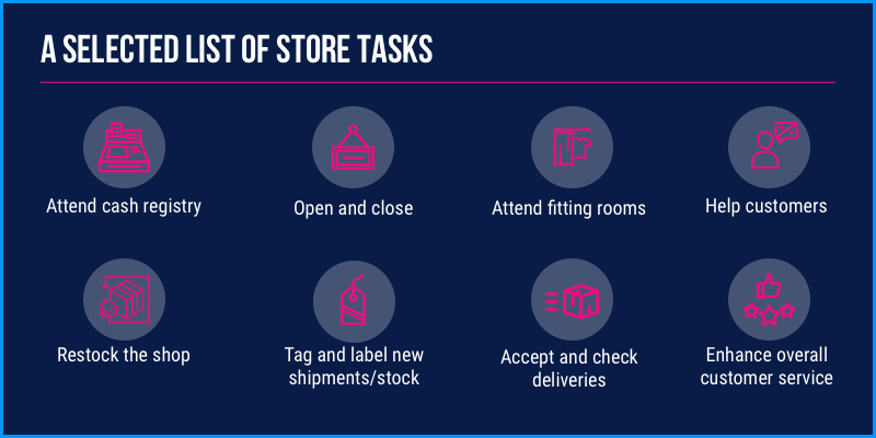 Selected list of store tasks